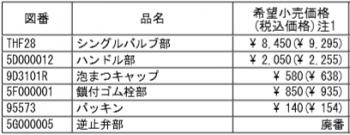 【THF28】のTOTO公式定価は¥9,295円