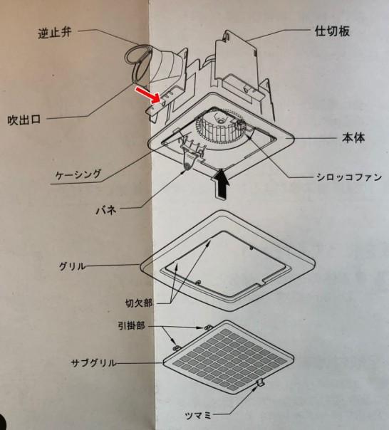 既設の『吹出口』のツメ(図の矢印の部分)を押して外す